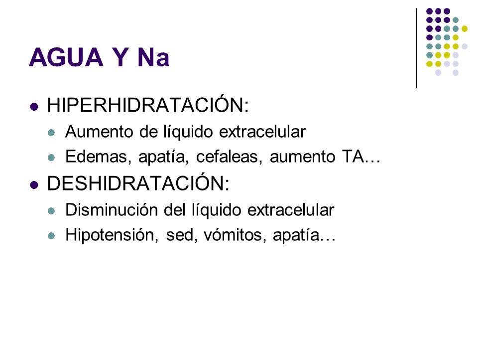AGUA Y Na HIPERHIDRATACIÓN: DESHIDRATACIÓN: