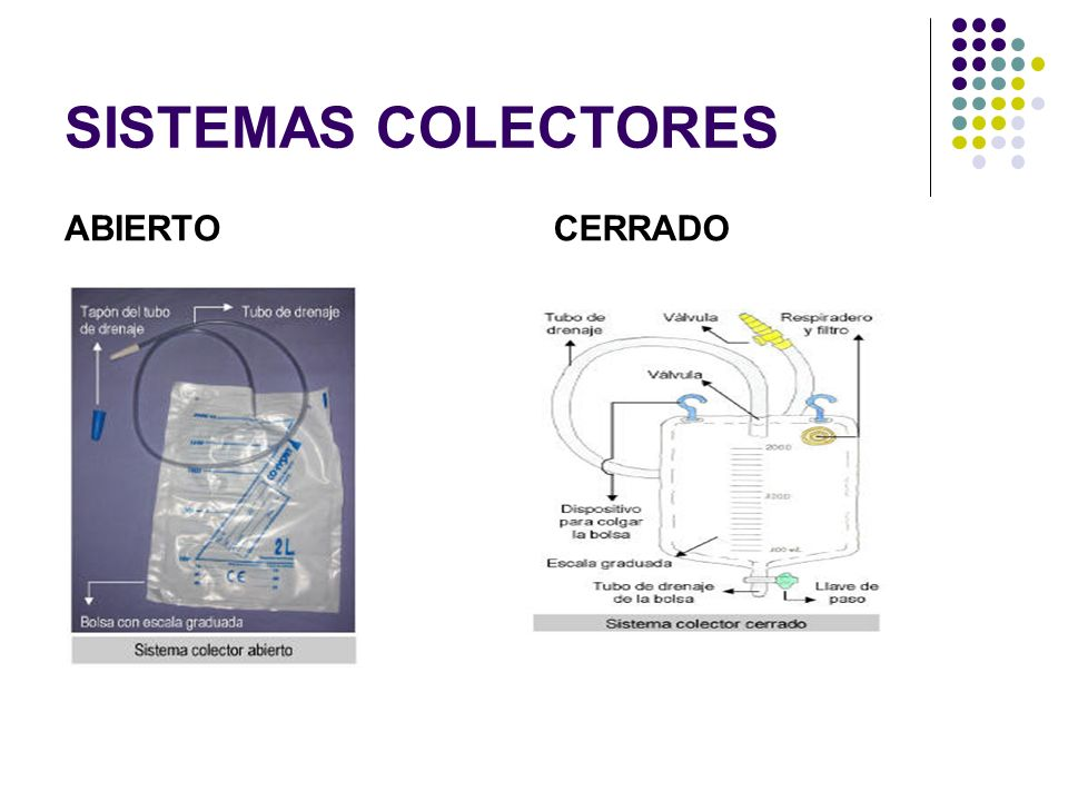 SISTEMAS COLECTORES ABIERTO CERRADO