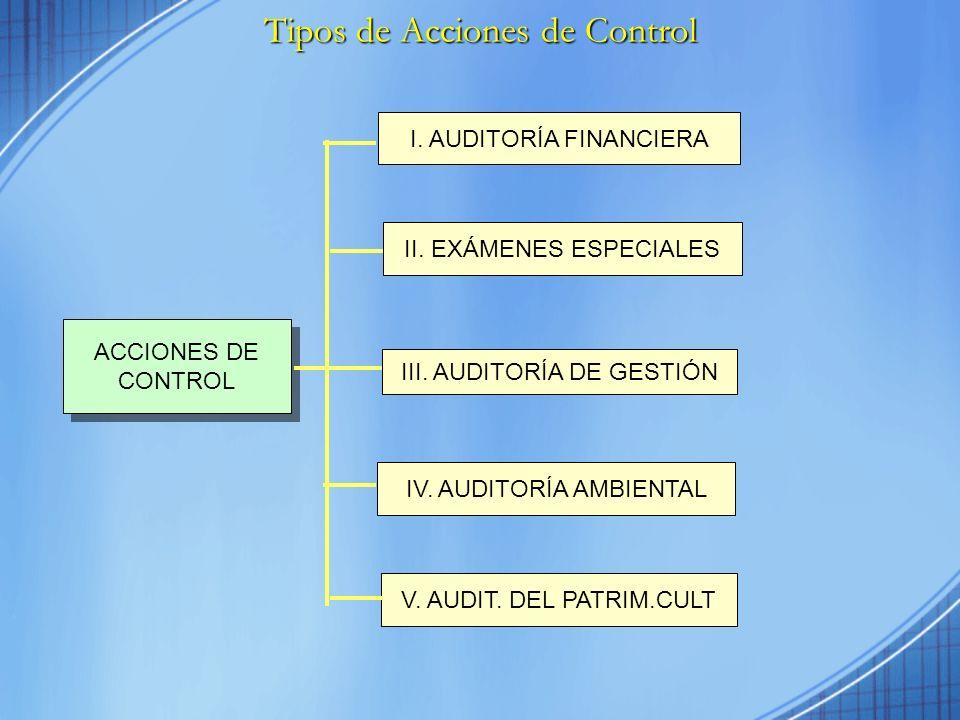 Tipos de Acciones de Control