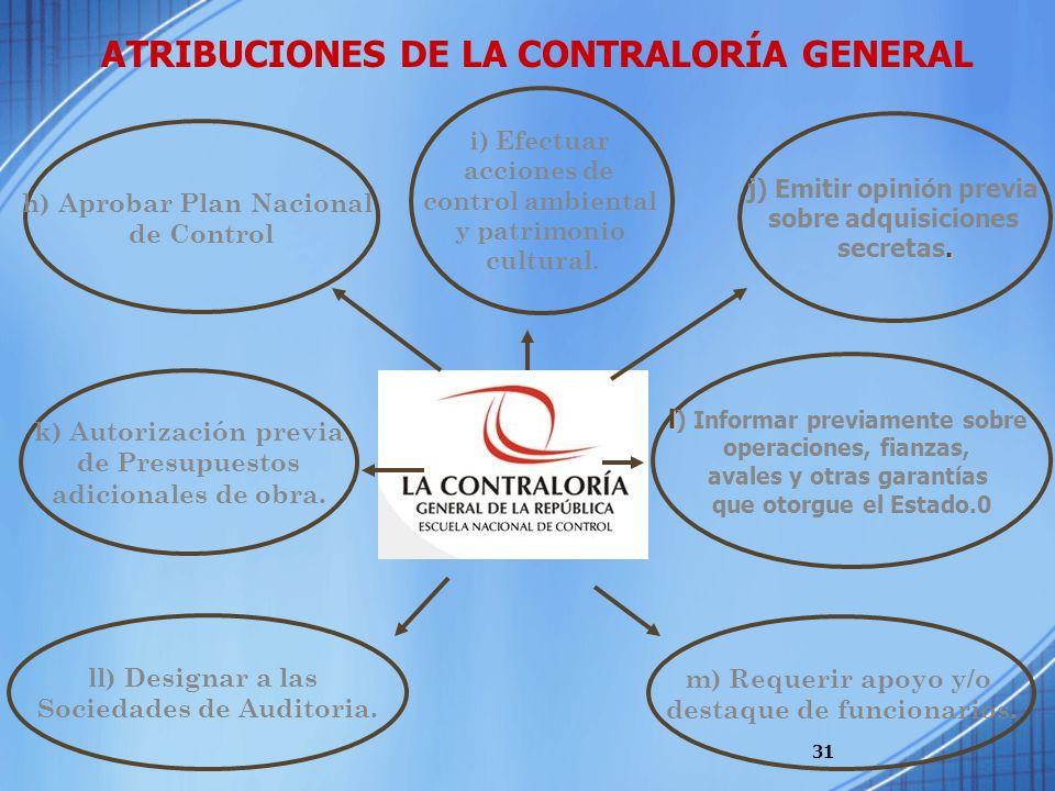 ATRIBUCIONES DE LA CONTRALORÍA GENERAL