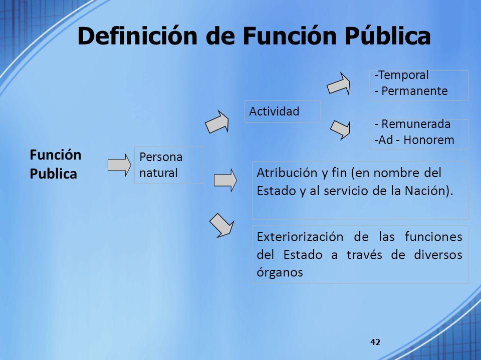 Definición de Función Pública