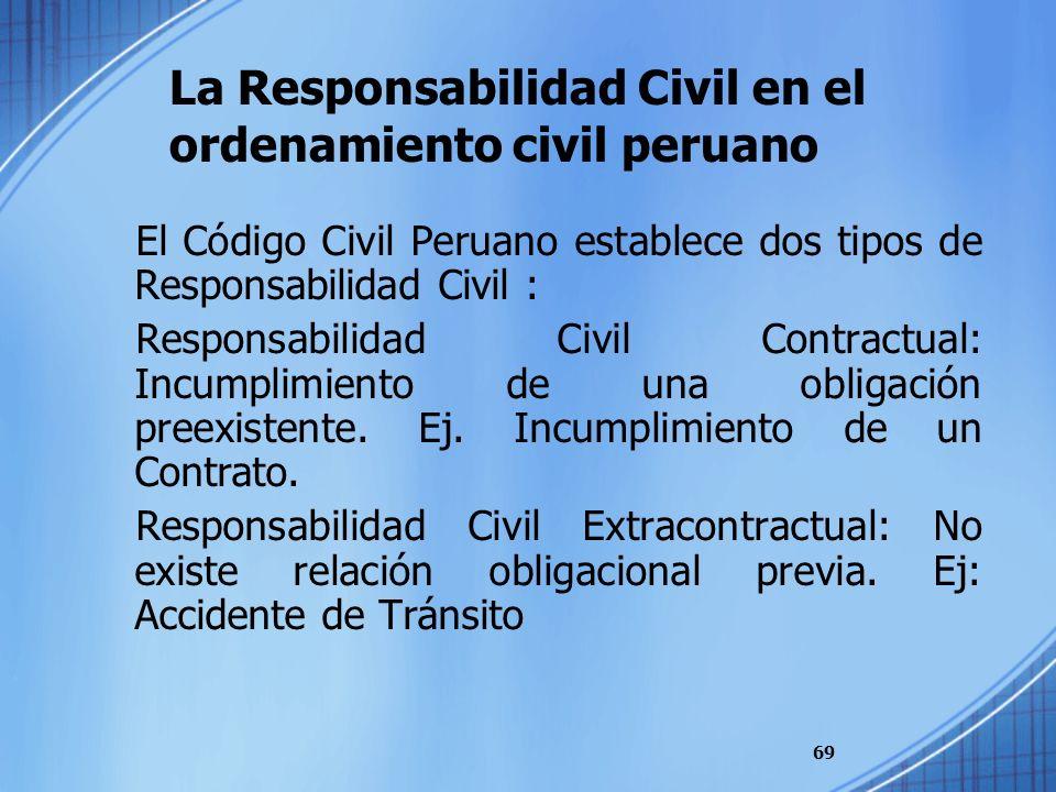 La Responsabilidad Civil en el ordenamiento civil peruano