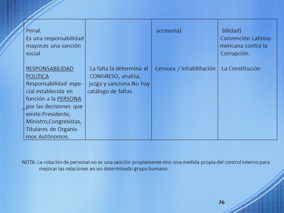 Penal. accesoria) bilidad) Es una responsabilidad Convención Latinoa-