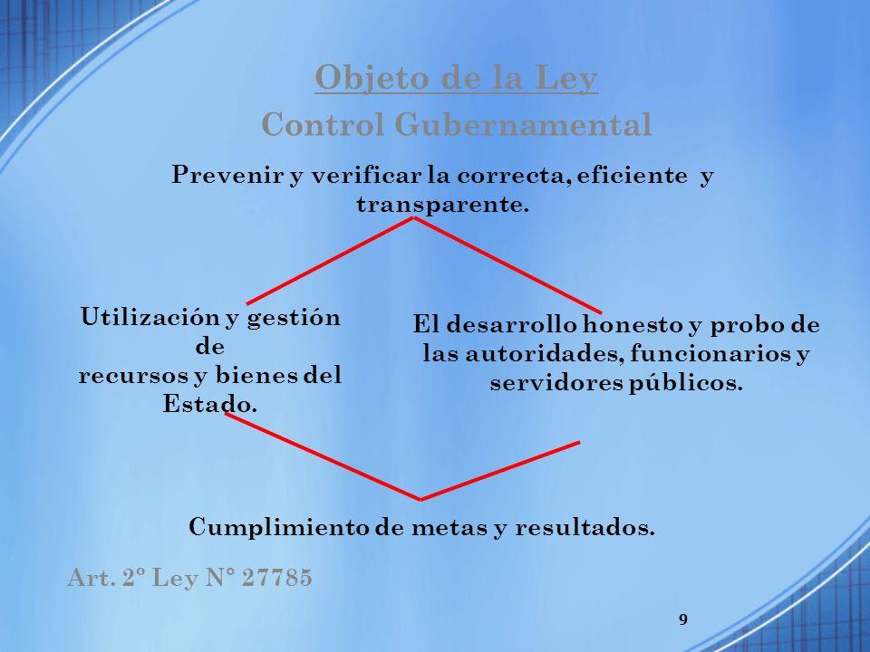 Objeto de la Ley Control Gubernamental