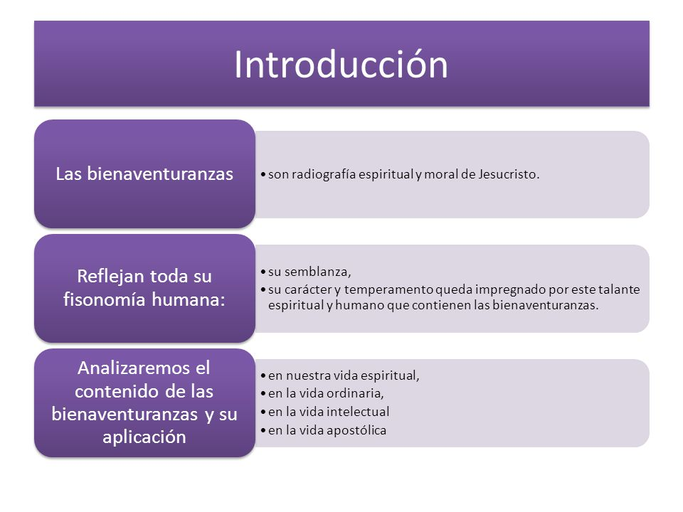 Introducción Las bienaventuranzas