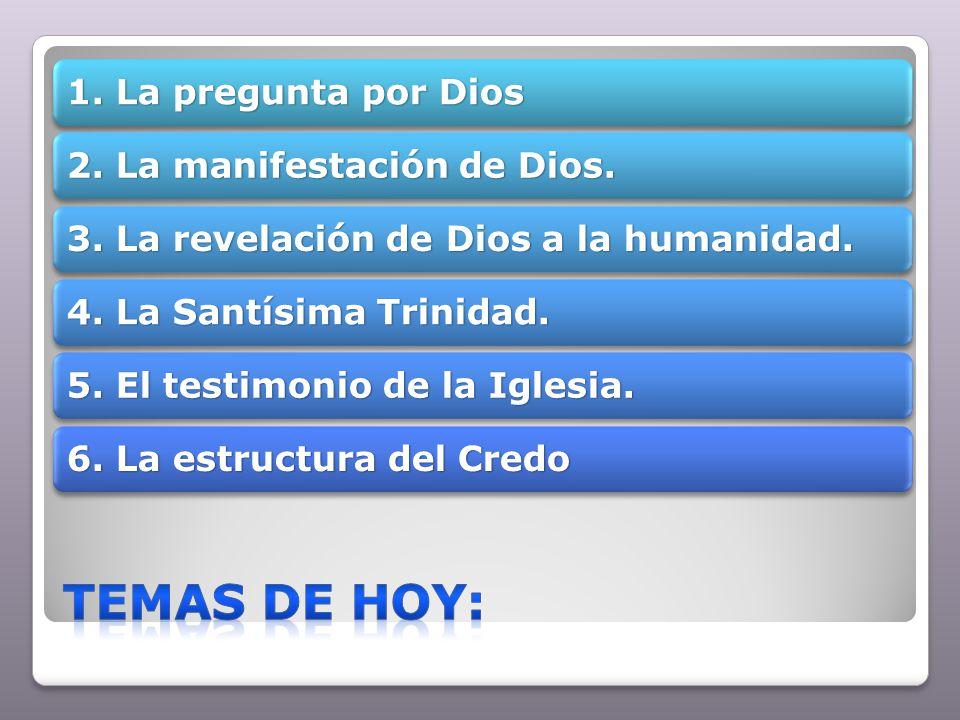 Temas de Hoy: 1. La pregunta por Dios 2. La manifestación de Dios.