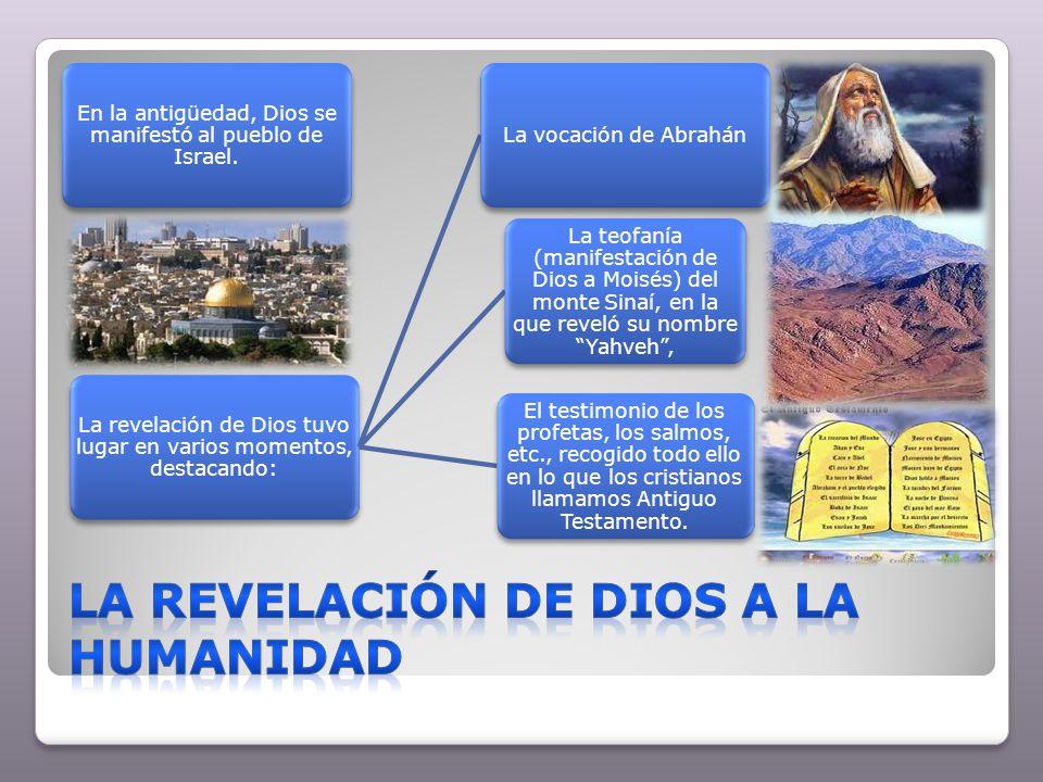 La revelación de Dios a la humanidad