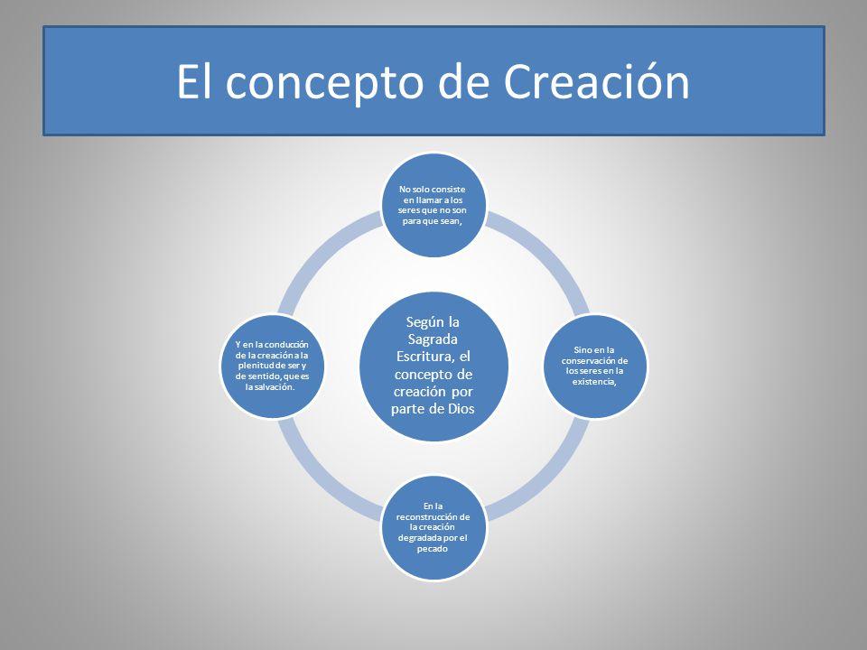 El concepto de Creación