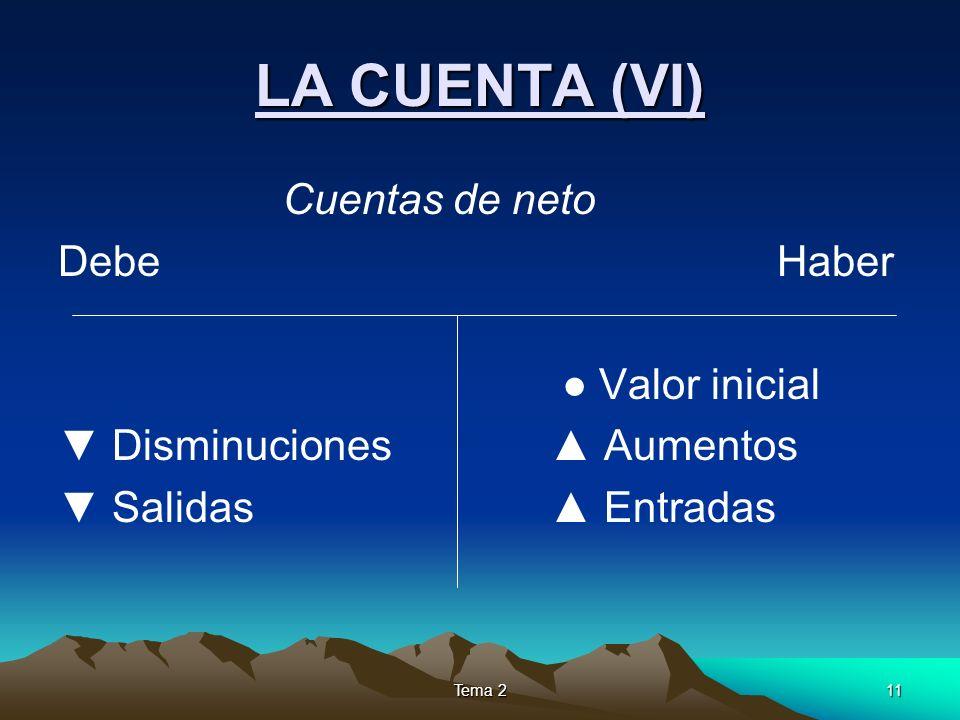 LA CUENTA (VI) Cuentas de neto Debe Haber ● Valor inicial