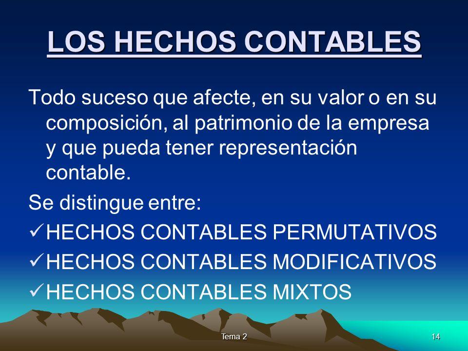 LOS HECHOS CONTABLES Todo suceso que afecte, en su valor o en su composición, al patrimonio de la empresa y que pueda tener representación contable.