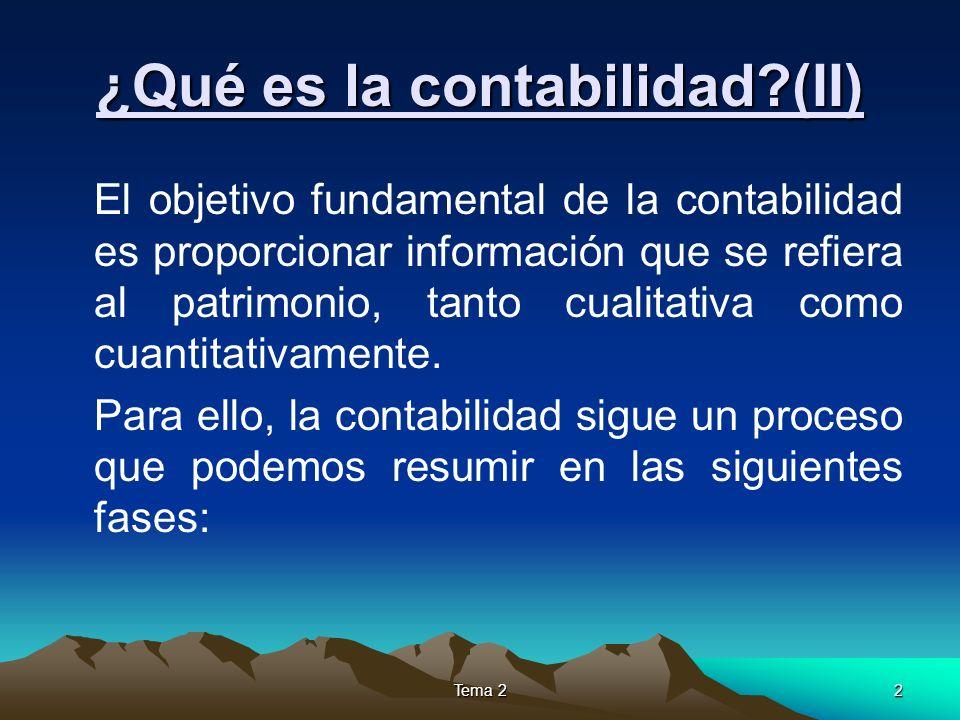 ¿Qué es la contabilidad (II)