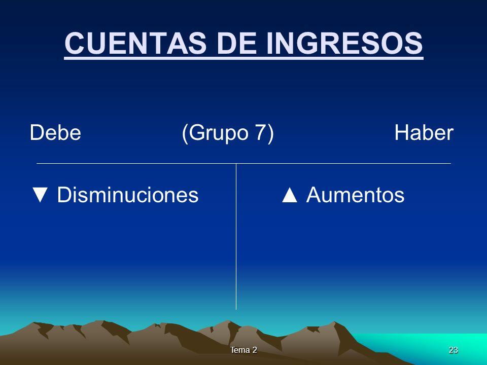 CUENTAS DE INGRESOS Debe (Grupo 7) Haber ▼ Disminuciones ▲ Aumentos