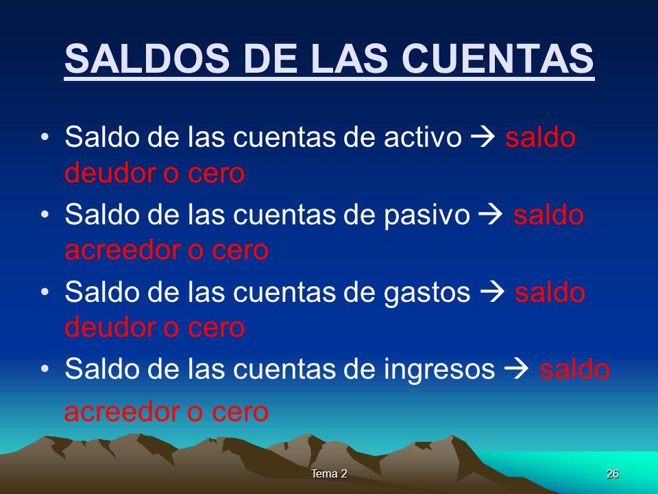 SALDOS DE LAS CUENTAS Saldo de las cuentas de activo  saldo deudor o cero. Saldo de las cuentas de pasivo  saldo acreedor o cero.