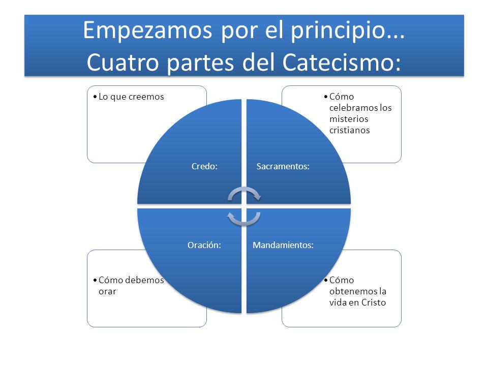 Empezamos por el principio... Cuatro partes del Catecismo: