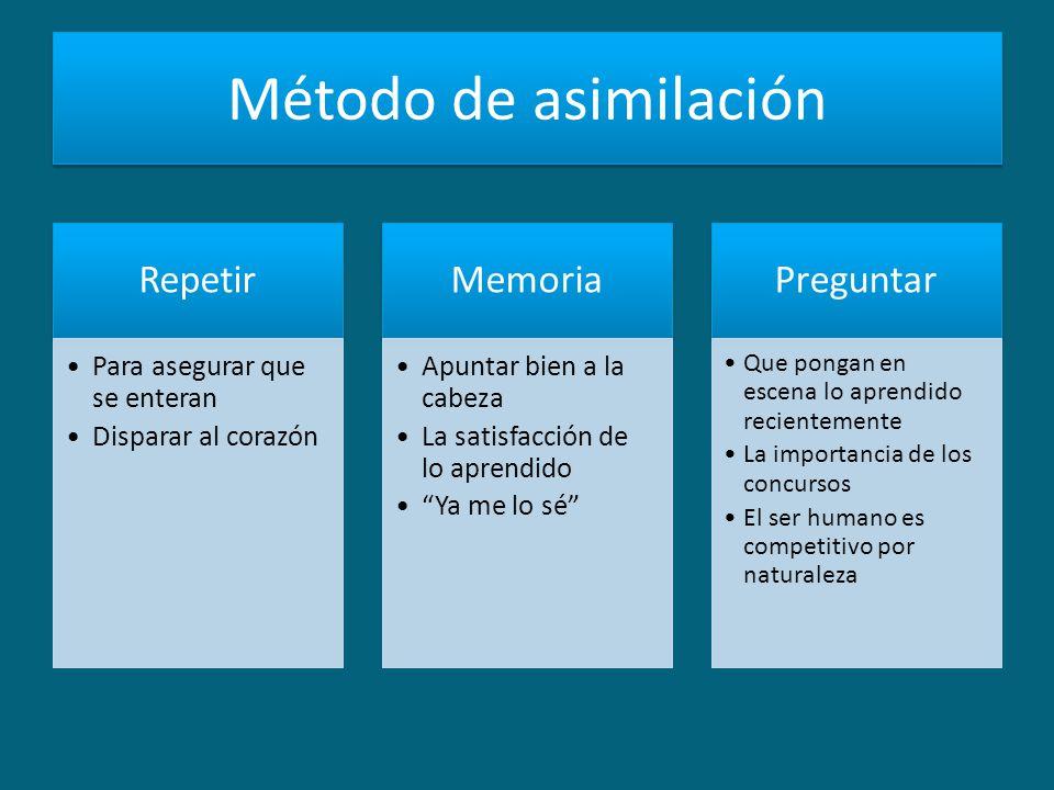 Método de asimilación Repetir Memoria Preguntar