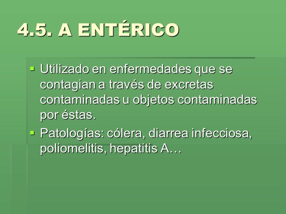 4.5. A ENTÉRICOUtilizado en enfermedades que se contagian a través de excretas contaminadas u objetos contaminadas por éstas.