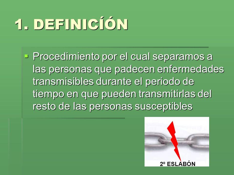 1. DEFINICÍÓN