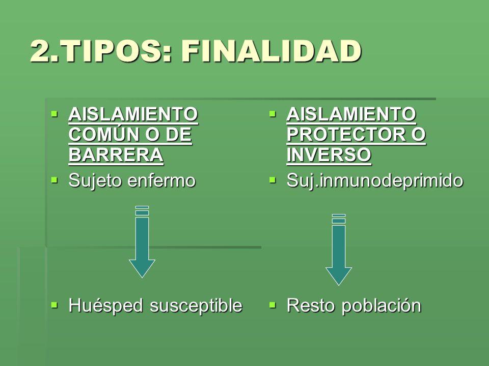 U t 9 aislamiento ppt descargar for Aislamiento tejados tipos