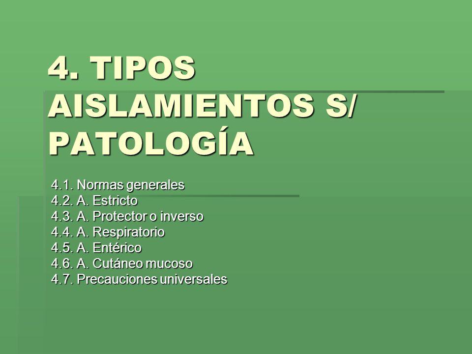 4. TIPOS AISLAMIENTOS S/ PATOLOGÍA