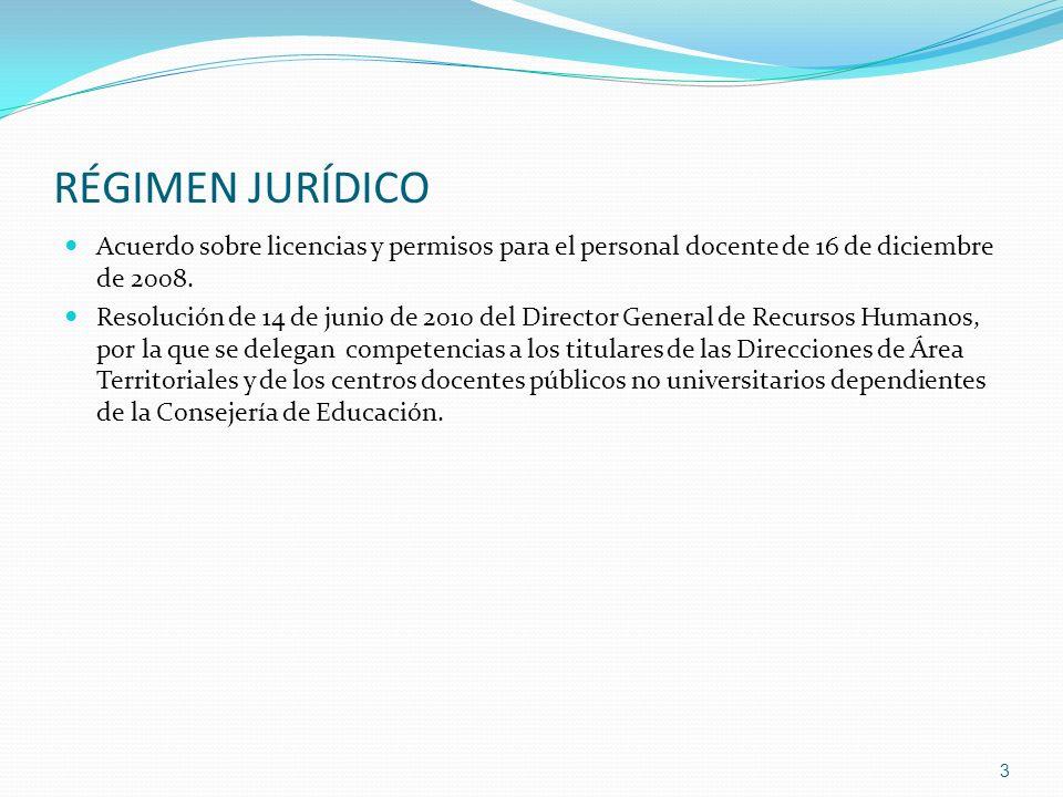 RÉGIMEN JURÍDICO Acuerdo sobre licencias y permisos para el personal docente de 16 de diciembre de 2008.