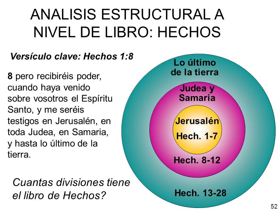 ANALISIS ESTRUCTURAL A NIVEL DE LIBRO: HECHOS