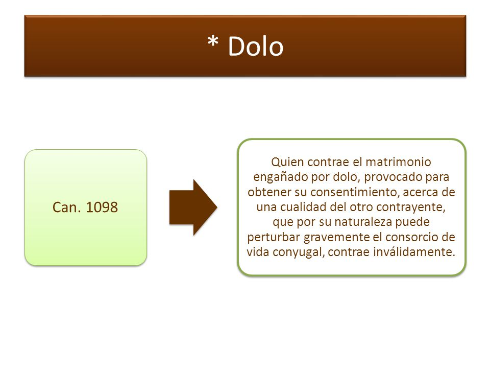 * Dolo Can. 1098.