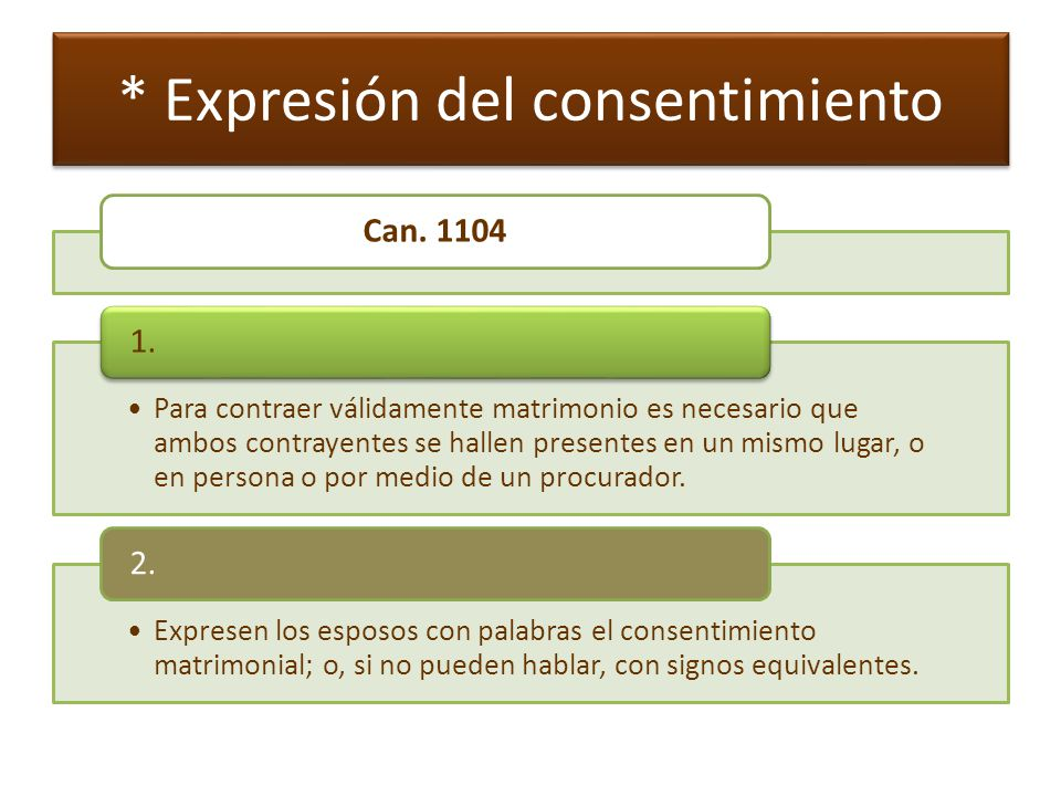 * Expresión del consentimiento