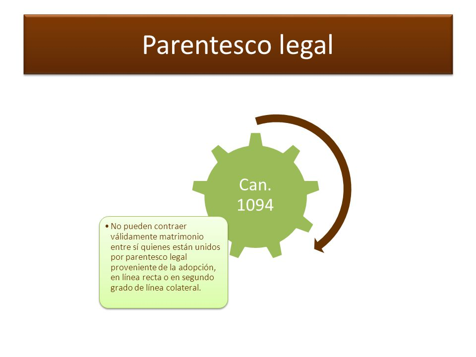 Parentesco legal Can. 1094.