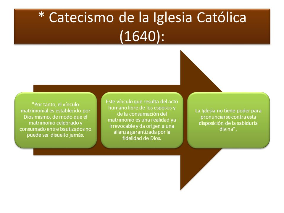 * Catecismo de la Iglesia Católica (1640):
