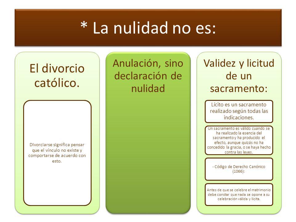 * La nulidad no es: El divorcio católico.