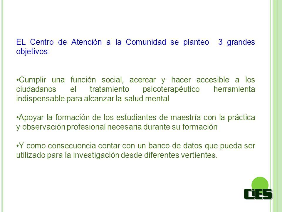 EL Centro de Atención a la Comunidad se planteo 3 grandes objetivos: