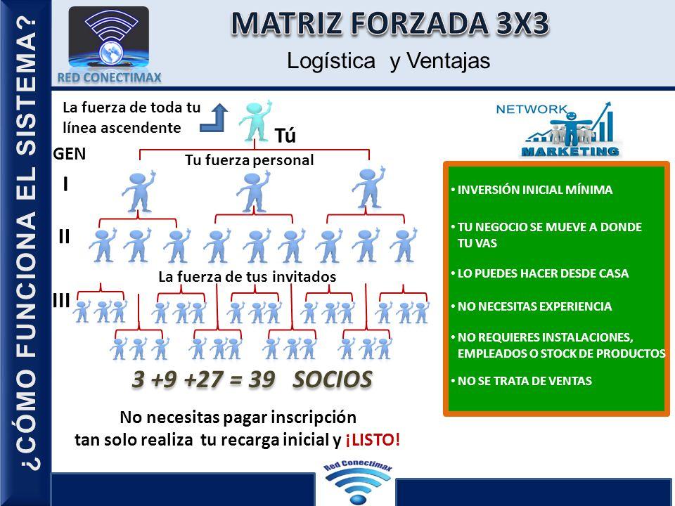 MATRIZ FORZADA 3X3 ¿CÓMO FUNCIONA EL SISTEMA 3 +9 +27 = 39 SOCIOS