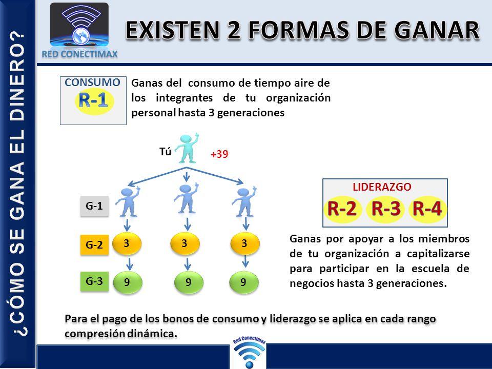 EXISTEN 2 FORMAS DE GANAR