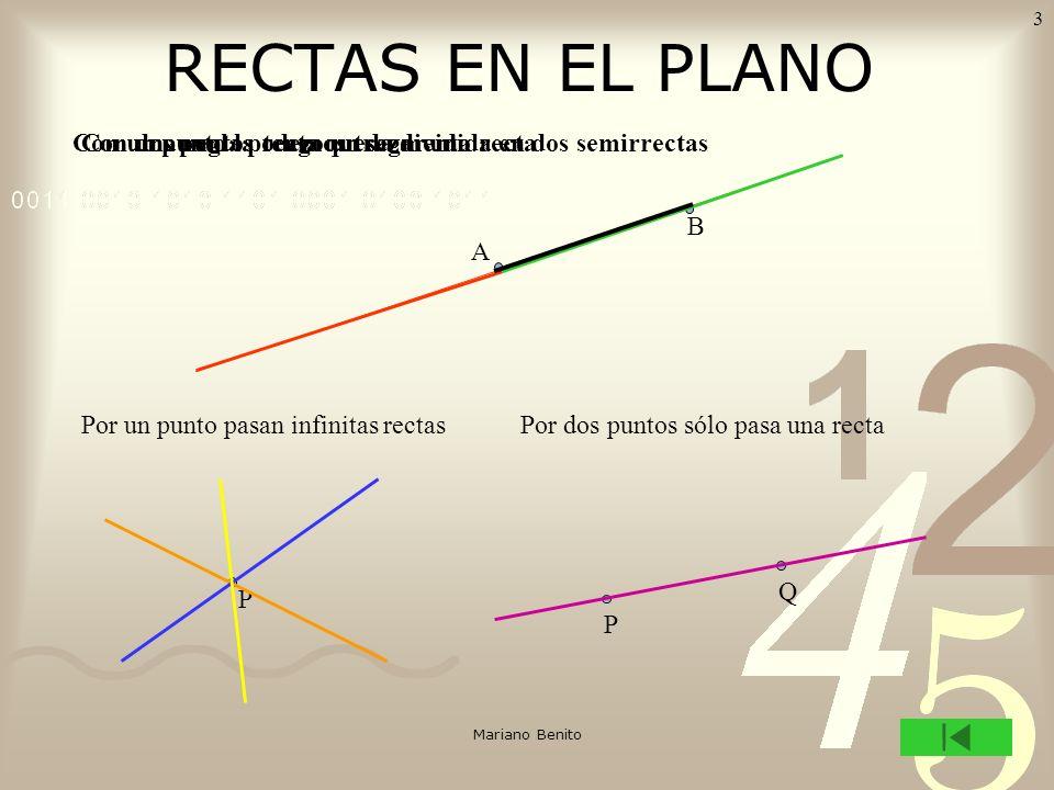 RECTAS EN EL PLANO Con un punto la recta queda dividida en dos semirrectas. Con una regla podemos trazar una recta.