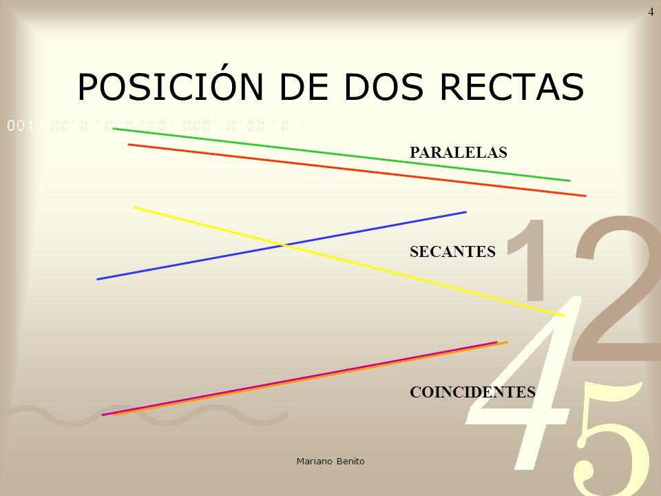 POSICIÓN DE DOS RECTAS PARALELAS SECANTES COINCIDENTES Mariano Benito