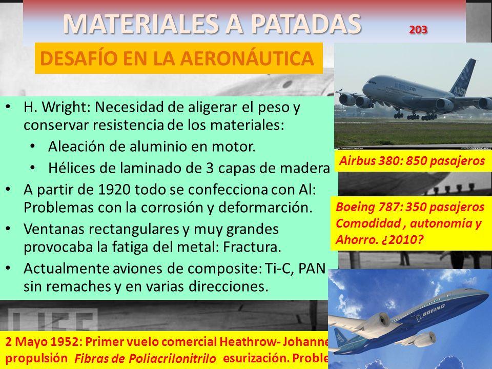 MATERIALES A PATADAS 203 DESAFÍO EN LA AERONÁUTICA