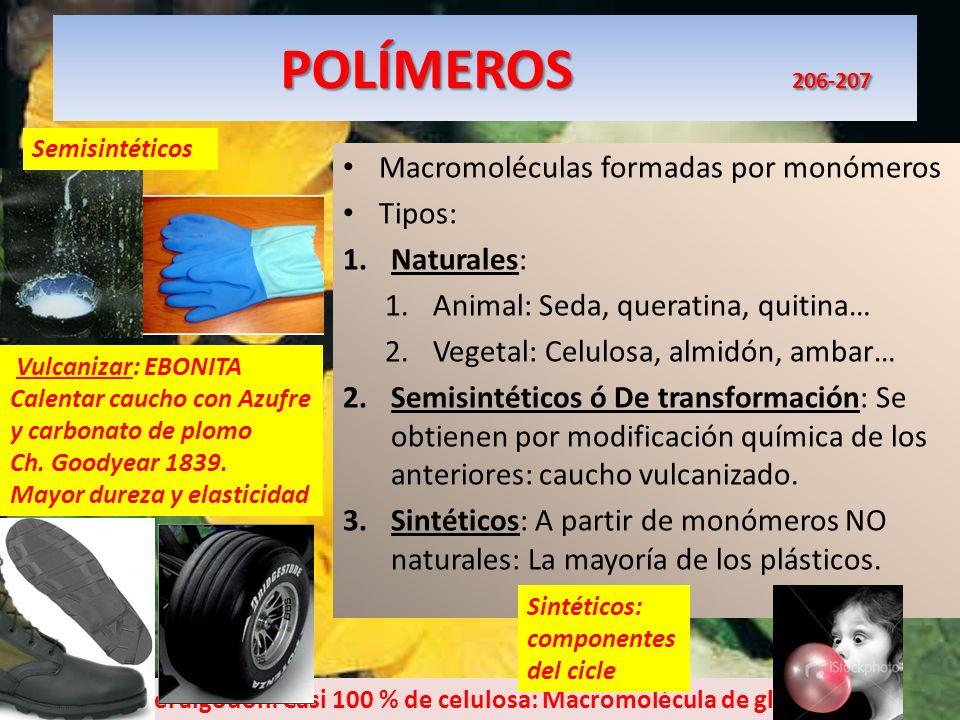 POLÍMEROS 206-207 Macromoléculas formadas por monómeros Tipos: