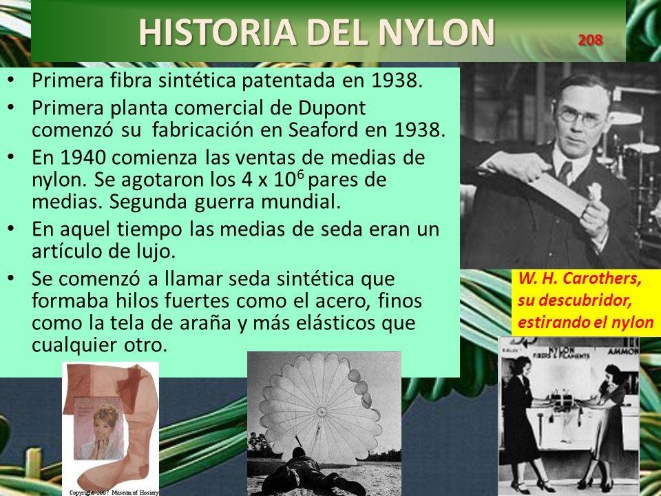 HISTORIA DEL NYLON 208 Primera fibra sintética patentada en 1938.