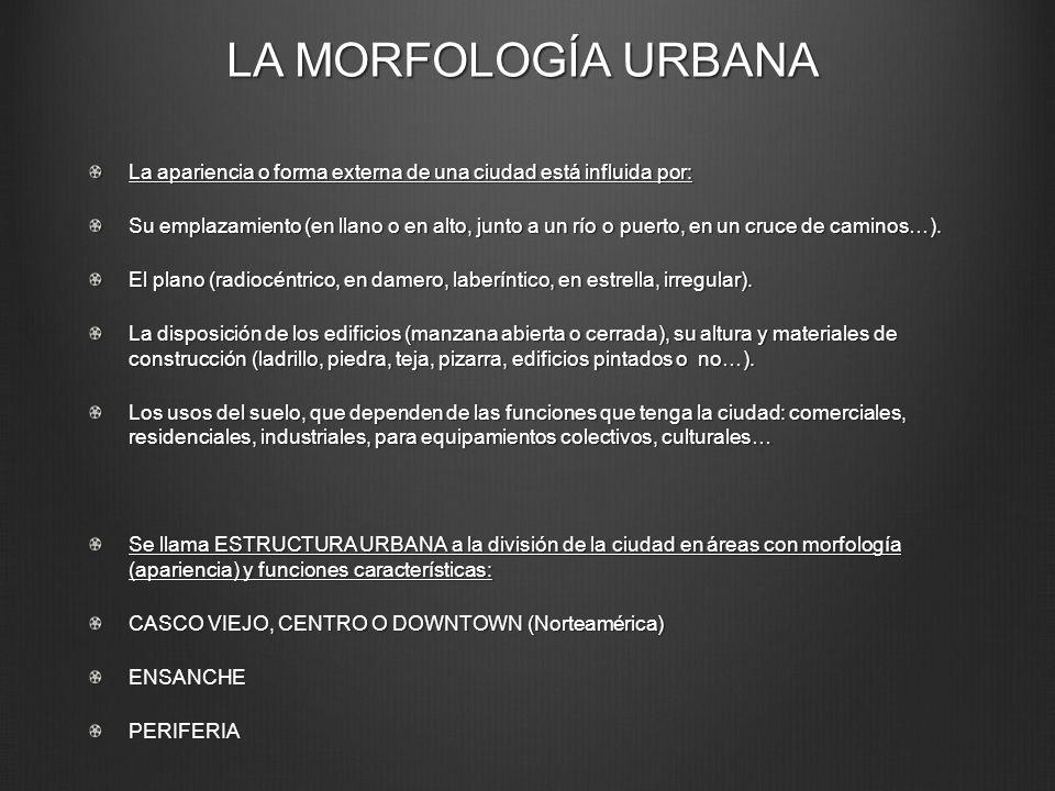 LA MORFOLOGÍA URBANA La apariencia o forma externa de una ciudad está influida por: