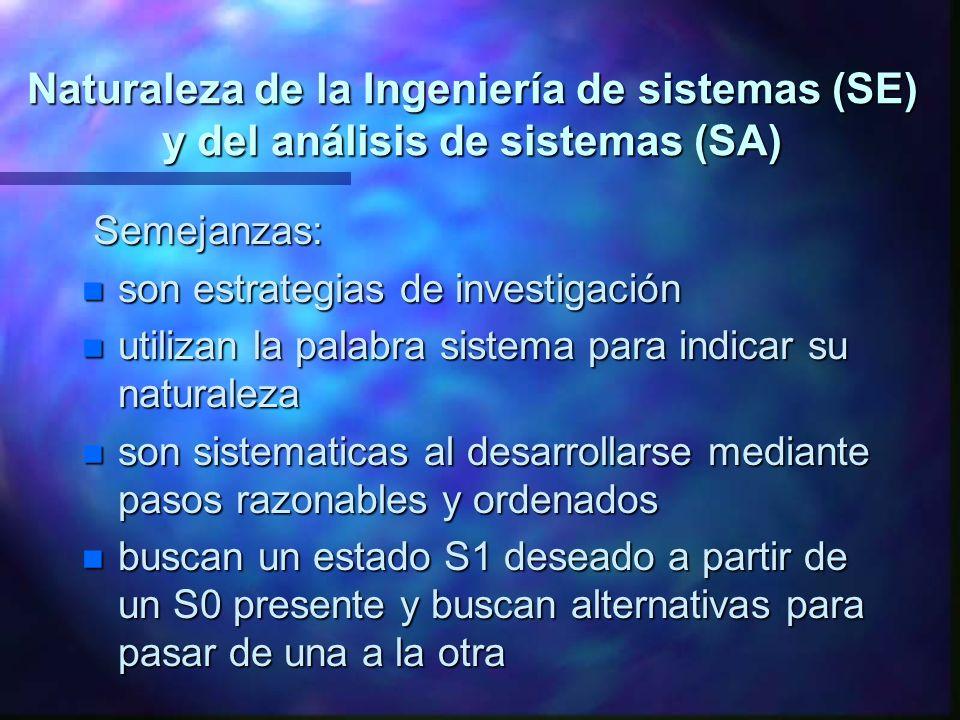 Naturaleza de la Ingeniería de sistemas (SE) y del análisis de sistemas (SA)