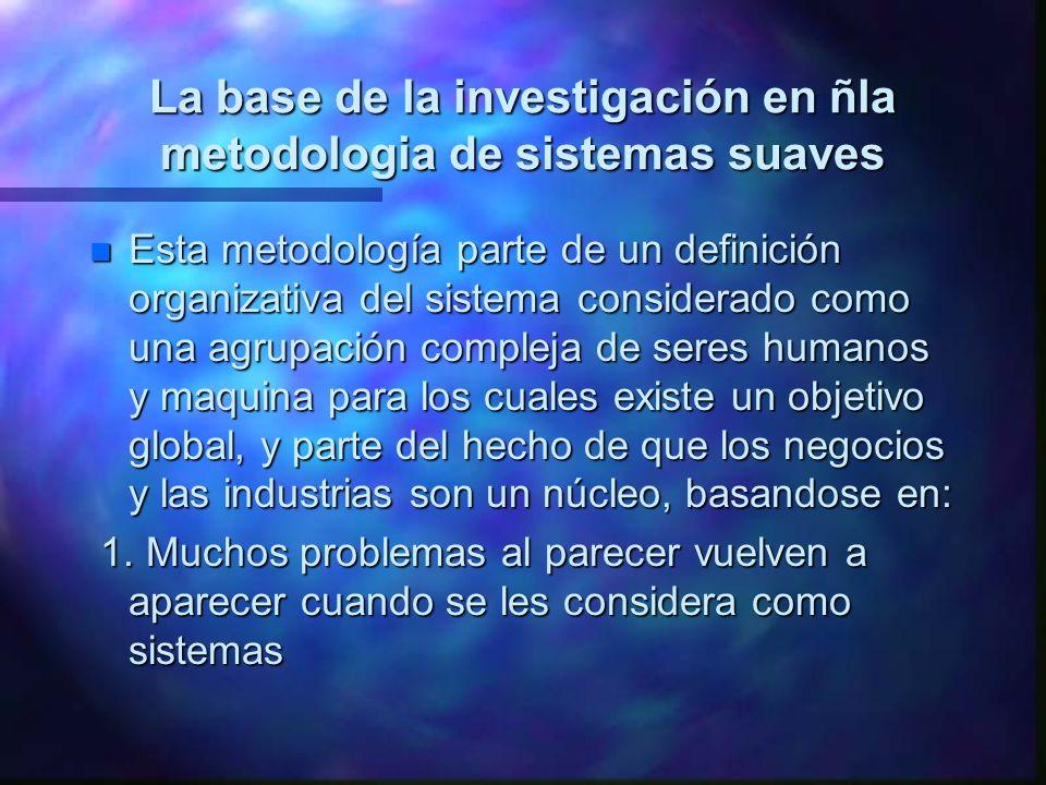 La base de la investigación en ñla metodologia de sistemas suaves