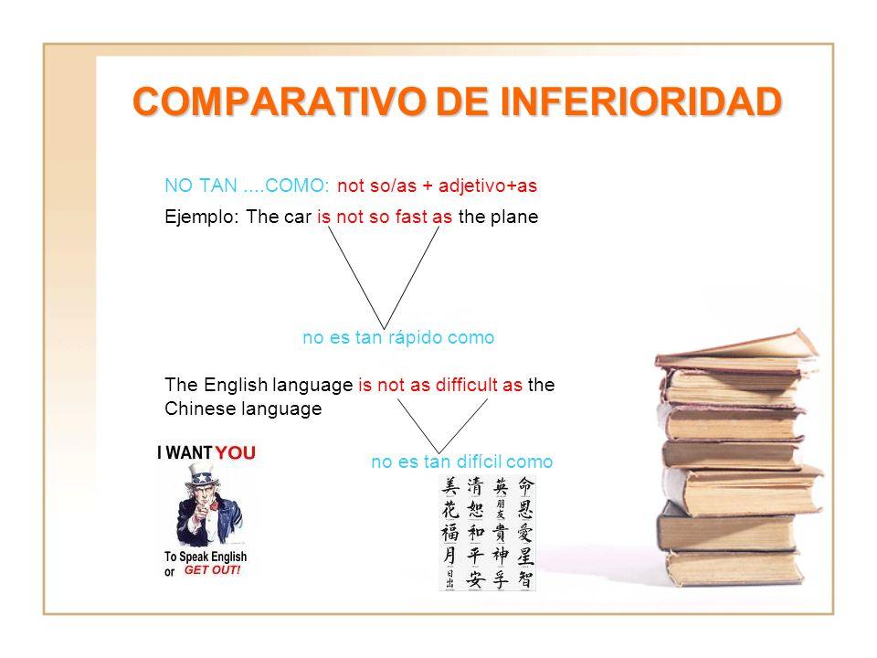 COMPARATIVO DE INFERIORIDAD