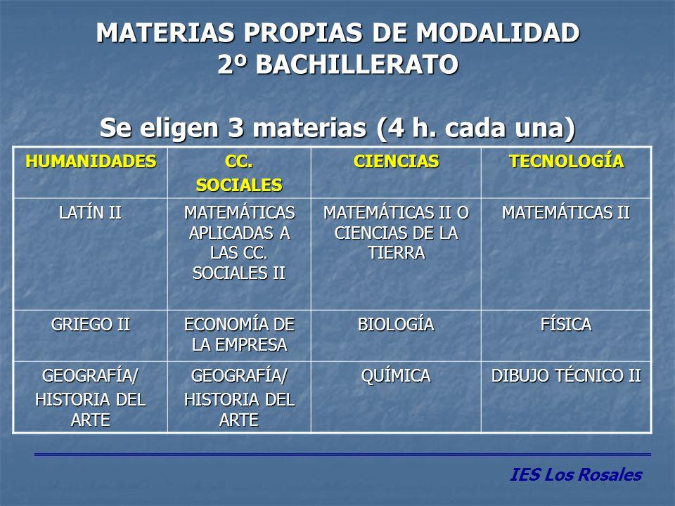MATERIAS PROPIAS DE MODALIDAD 2º BACHILLERATO Se eligen 3 materias (4 h. cada una)
