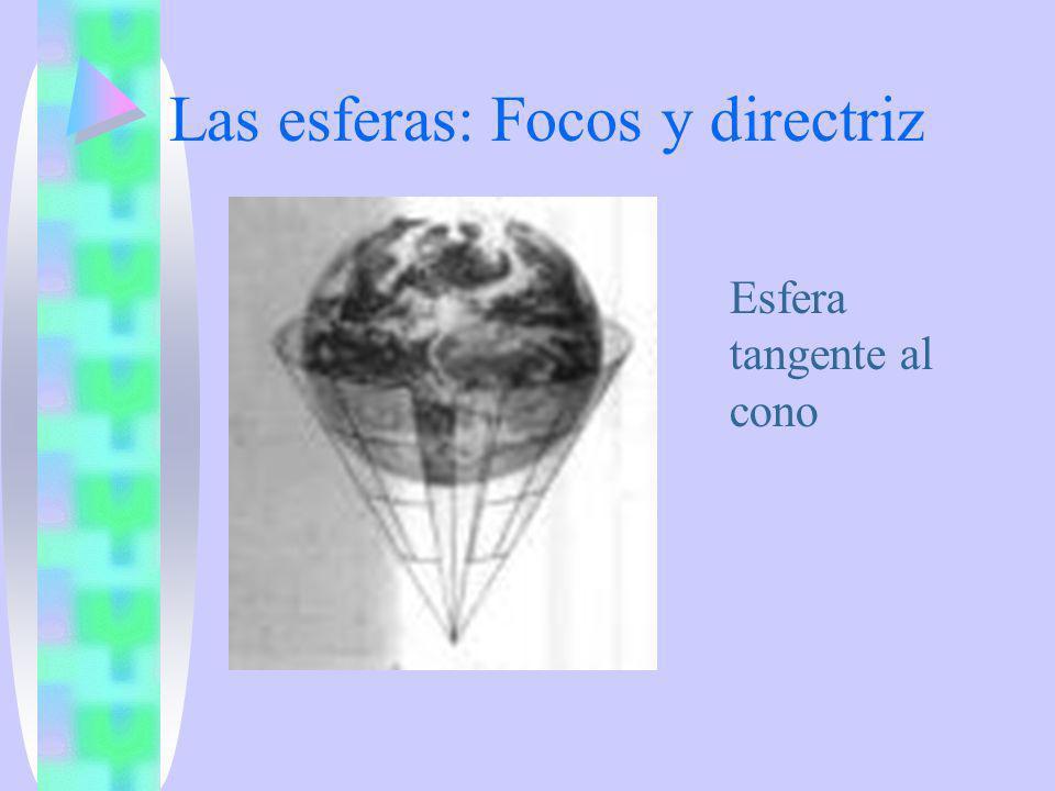 Las esferas: Focos y directriz
