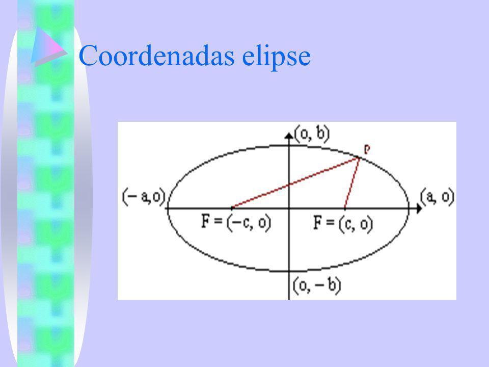 Coordenadas elipse