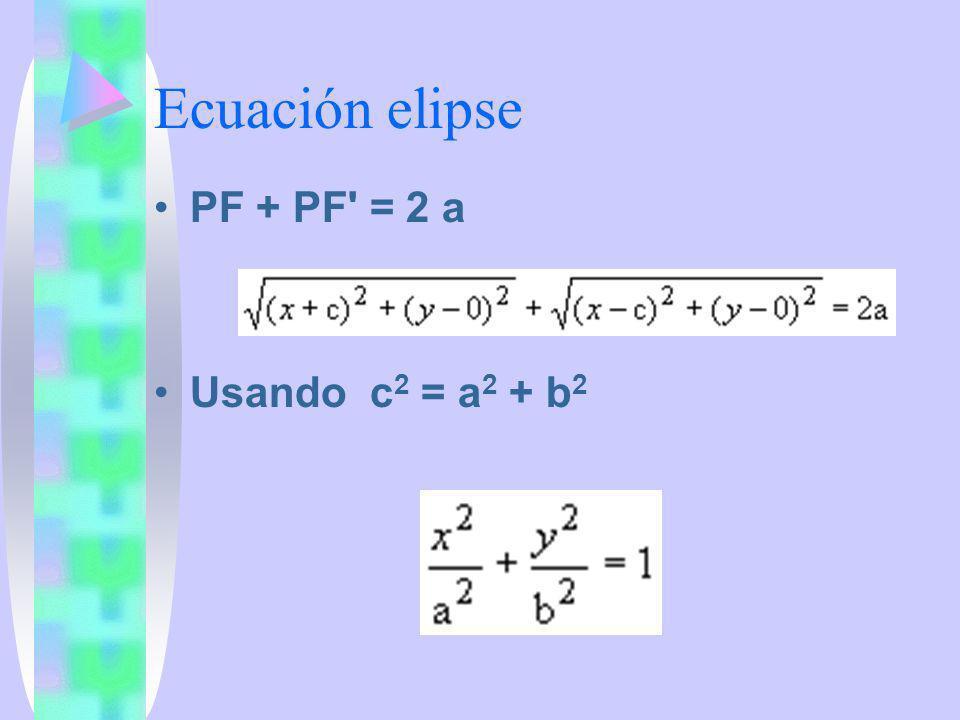 Ecuación elipse PF + PF = 2 a Usando c2 = a2 + b2