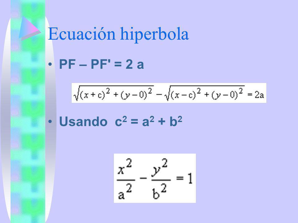Ecuación hiperbola PF – PF = 2 a Usando c2 = a2 + b2 Como af+af´=aa´