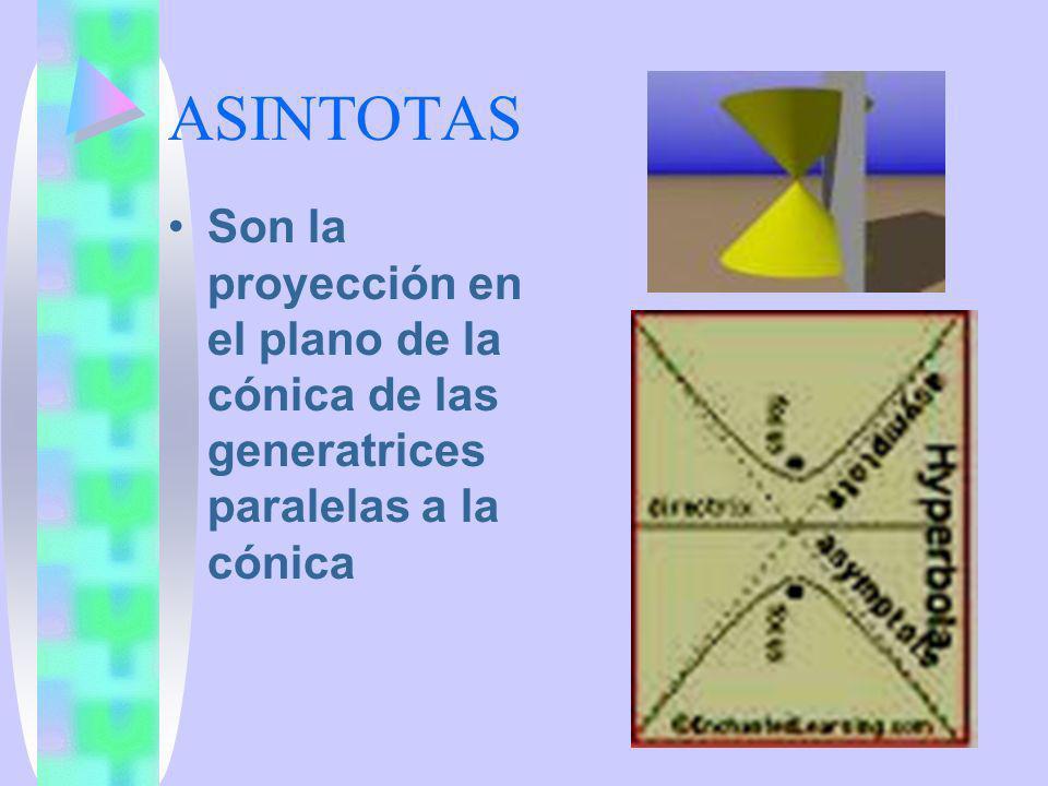 ASINTOTAS Son la proyección en el plano de la cónica de las generatrices paralelas a la cónica.
