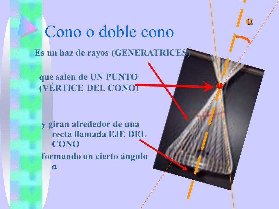 Cono o doble cono α Es un haz de rayos (GENERATRICES)