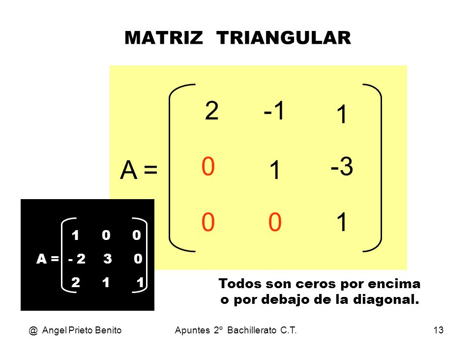 2 -1 1 -3 A = 1 1 MATRIZ TRIANGULAR 1 0 0 A = - 2 3 0 2 1 1